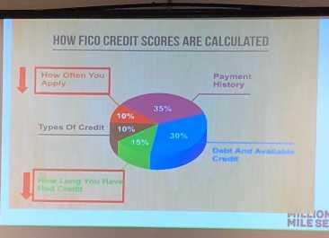 FICO Calculation